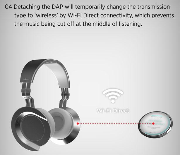 halo-wireless-headphone-concept-by-jongha-lee9